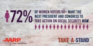 August 17 2016 Women's Poll