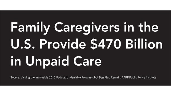 Family caregivers provide $470M in unpaid care