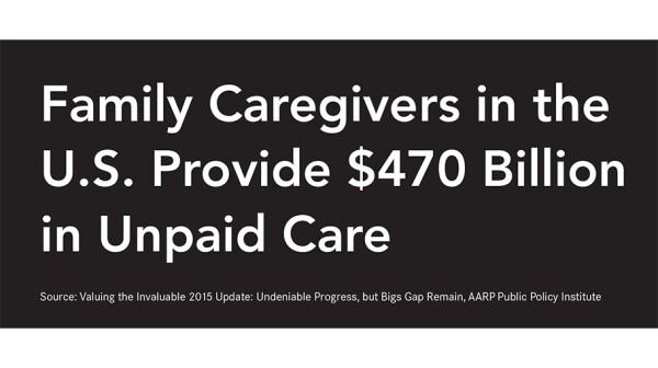 Family caregivers provide $470M in unpaid care