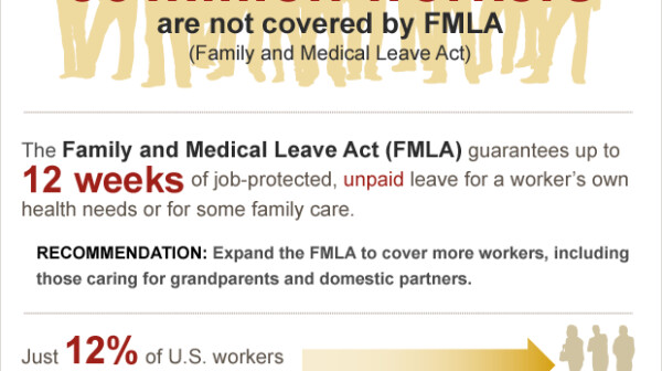 Why Improve Leave Policies for Working Caregivers?