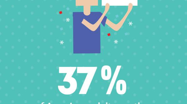 goals-infographic---thumb