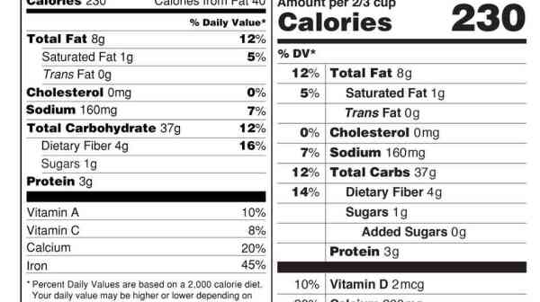 food labels2