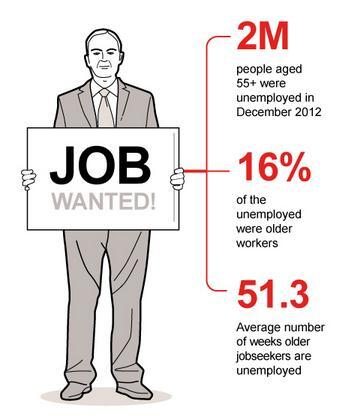 55+ Unemployment Infographic