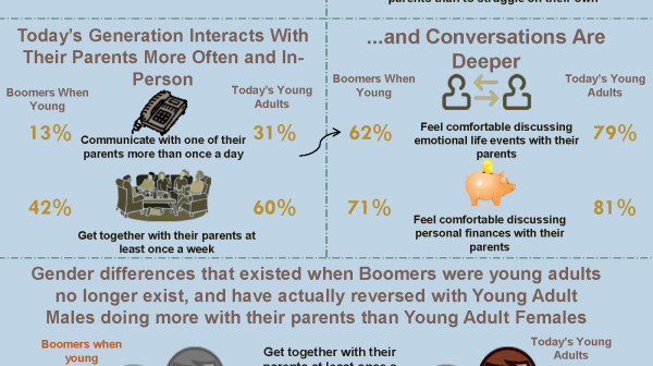 AARP Generations Study One Page Fact Sheet