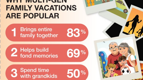 multi-generational-travel-infographic-thumb