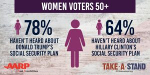 August 17 Women Voter Poll