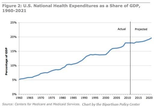 bpc health costs chart 1 v2