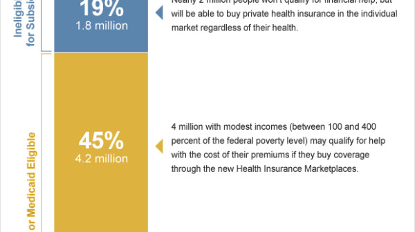 620-infographic-health-reform-011514