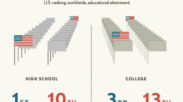 CFR-RA-Education-Scorecard-20130615