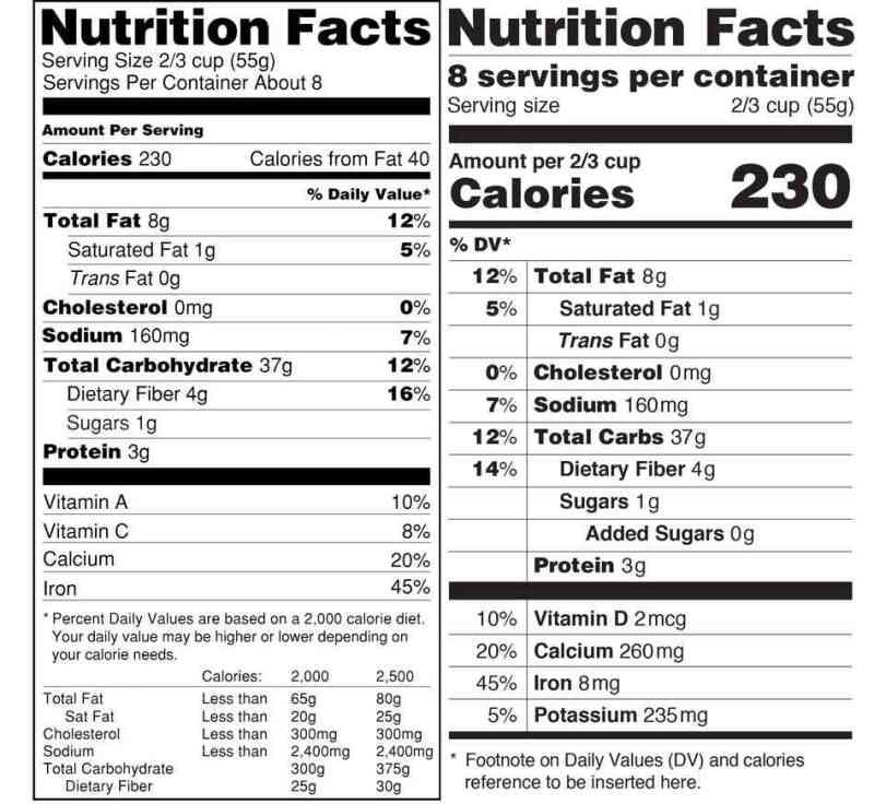 food labels2