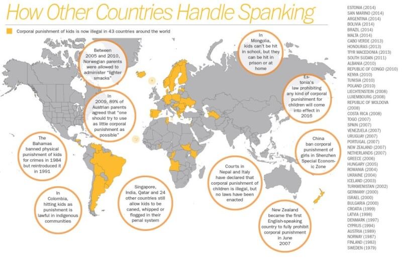 Countries banning spanking