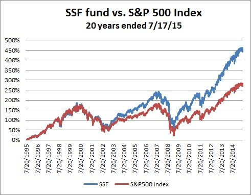 Fund that beats the S&P 500