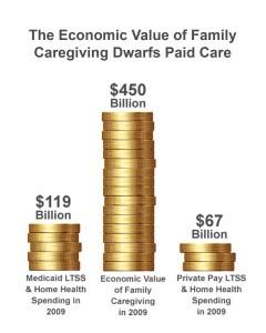 Caregiving value