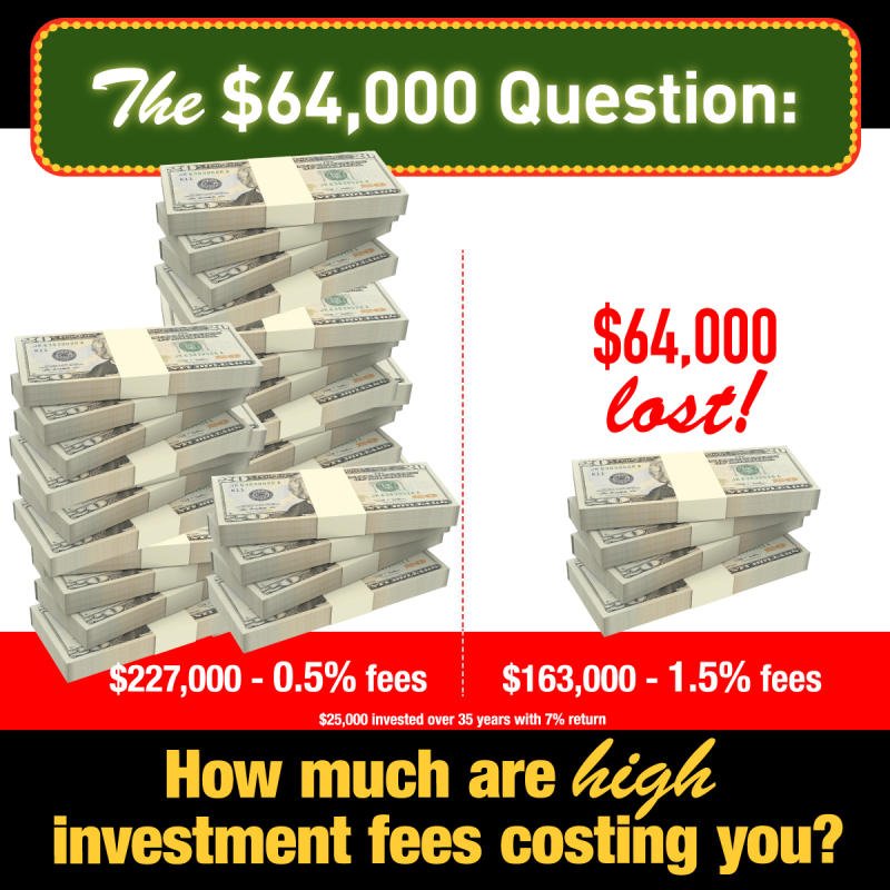 high_investment_fees