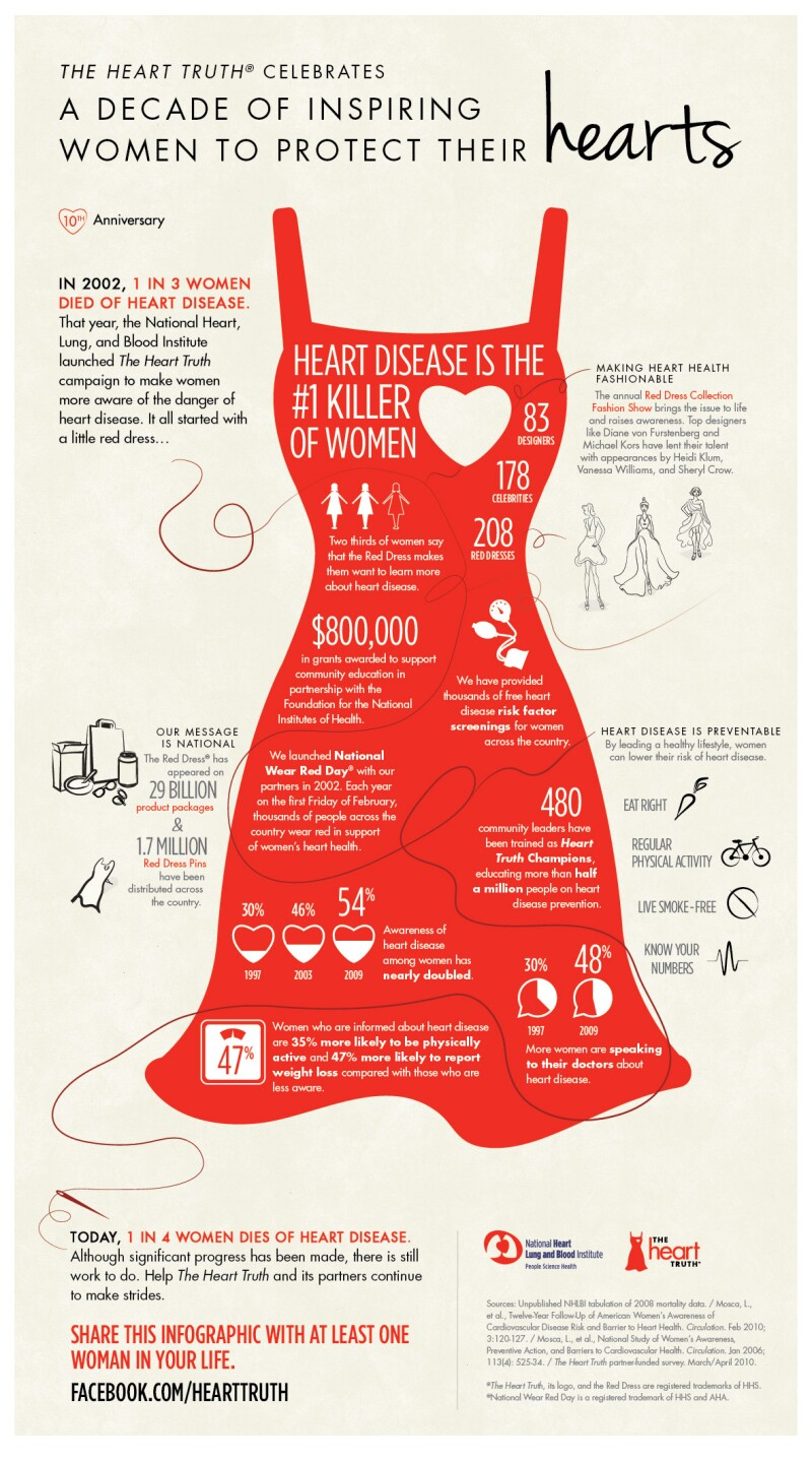 THT_10thAnniversary_Infographic-forweb-large