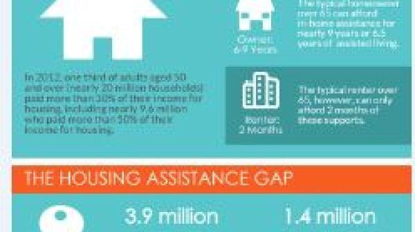 HousingAmericasOlderAdults