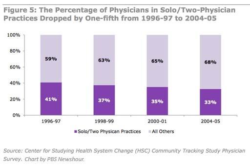 nh health costs chart 4
