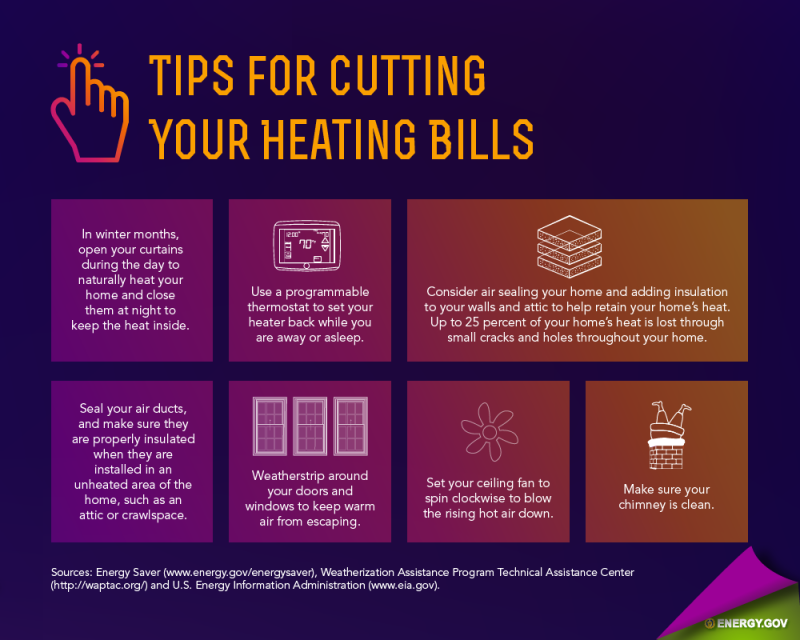 Tips for Cutting Your Heating Costs