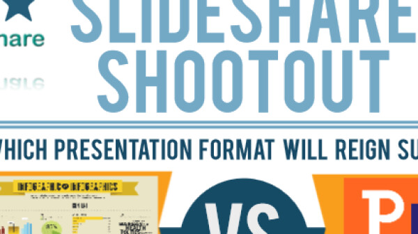 Slideshare-Shootout--thumb