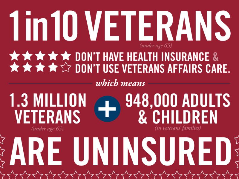 uninsured_veterans
