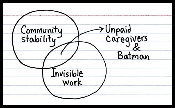 Caregivers+Batman