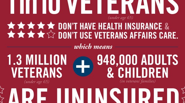 uninsured_veterans