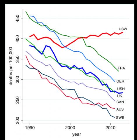 mortality-figure