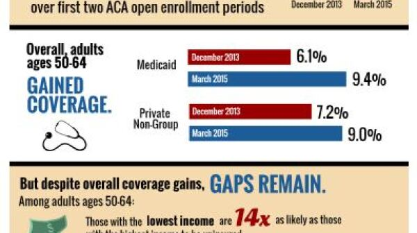 ACA infographic