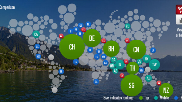 The best places to live abroad